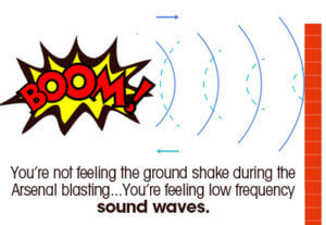 arsenal blasting sound waves